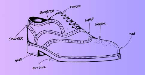 انواع-کفش-طبی