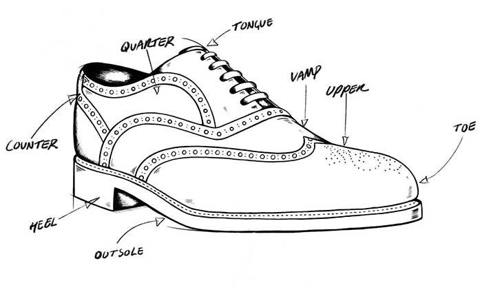 کفش-طبی